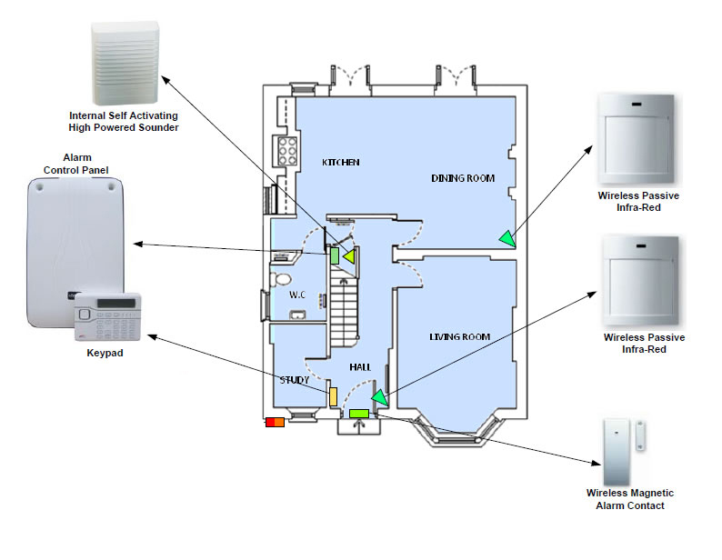 Security Alarm System Wiring